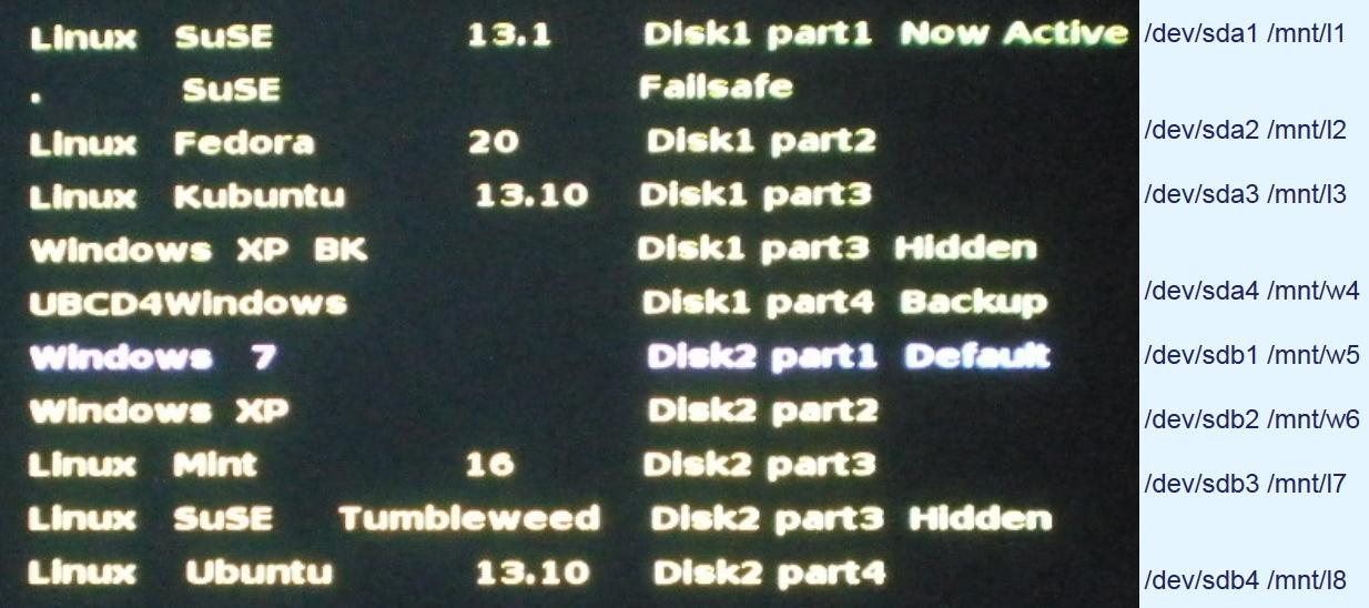 Grub1   MultiBoot   Boot Loader   Linux
