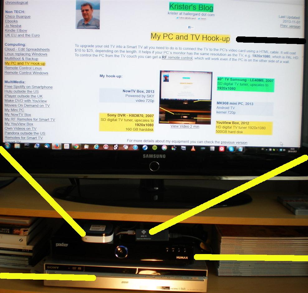 Hook up smart blog